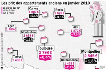 prix-appartement-janvier-2010